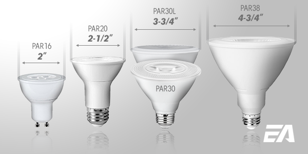 What S The Difference Between Par Amp R Type Led Light Bulbs